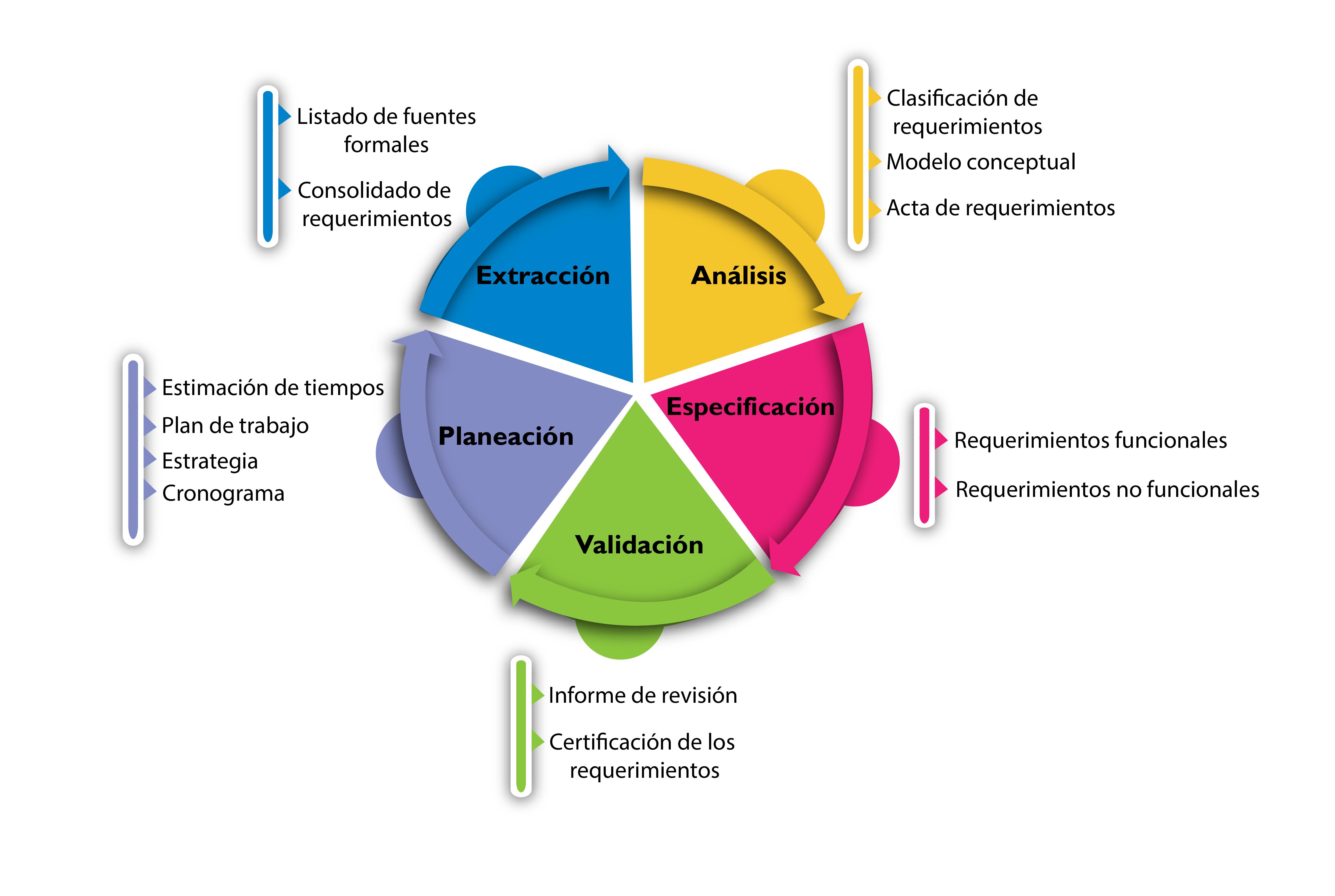 diagrama-01